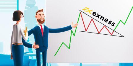 ما هي ميزات الحسابات الاحترافية في Exness ؟ كيفية اختيار الحساب المناسب (المتداولين المتقدمين)